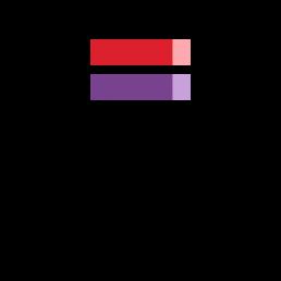 Comissão para a Cidadania e a Igualdade de Género